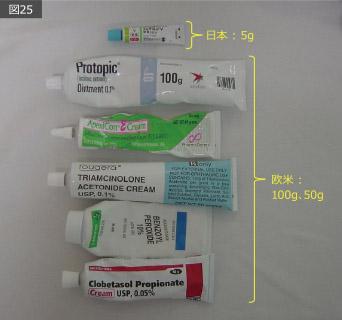 ステロイド外用薬 | 医師の視点...